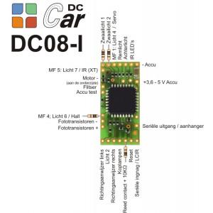 DC08-I