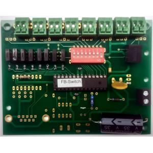 Function module SW